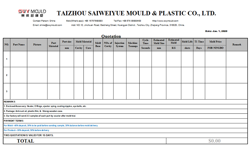 How To Get A Satisfying Mold Quotation From SWY MOULD?